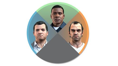 Cuarto Personaje Gta 5 Of Grand Theft Auto V Ayuda Del Juego