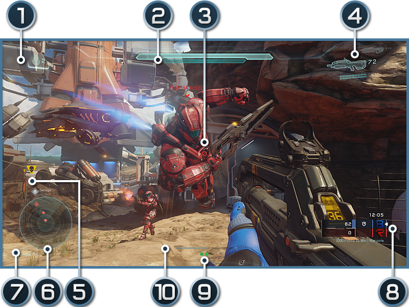 Halo 5 campagne Matchmaking