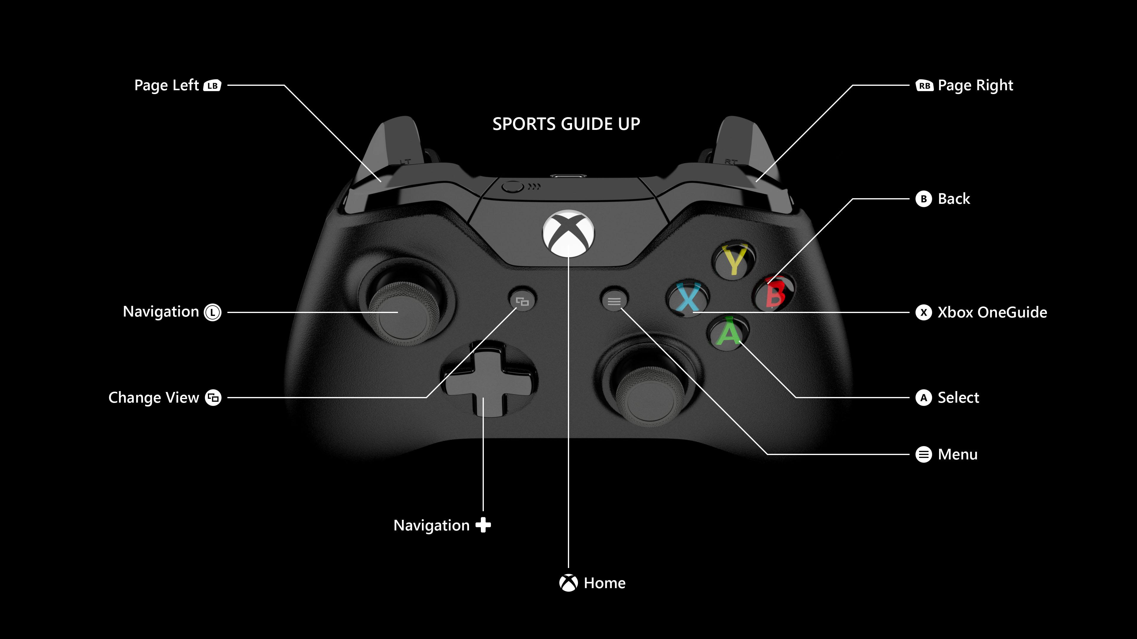 Nfl App Xbox One Remote Wiring Diagram